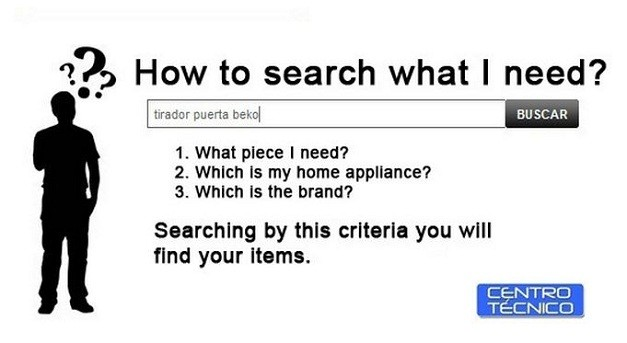 How to search what I need?